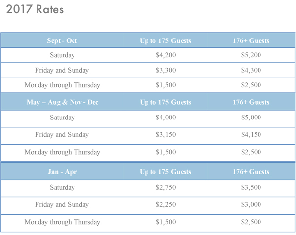 Rivermill2017Pricing
